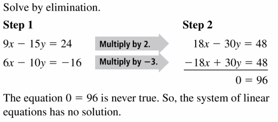 Big Ideas Math Algebra 1 Answers Chapter 5 Solving Systems of Linear Equations 5.4 Question 15