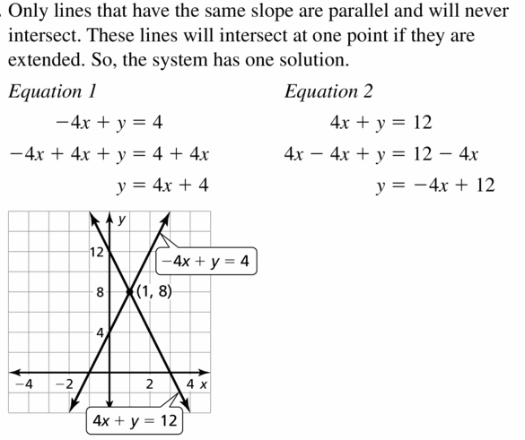 Big Ideas Math Algebra 1 Answers Chapter 5 Solving Systems of Linear Equations 5.4 Question 23.1