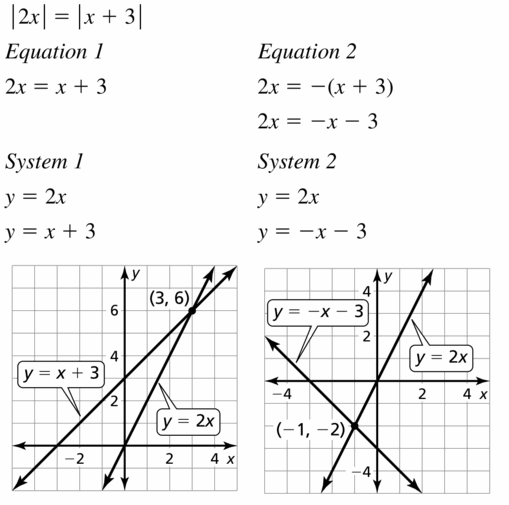 Big Ideas Math Algebra 1 Answers Chapter 5 Solving Systems of Linear Equations 5.5 Question 23.1