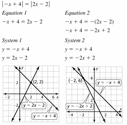 Big Ideas Math Algebra 1 Answers Chapter 5 Solving Systems of Linear Equations 5.5 Question 25.1