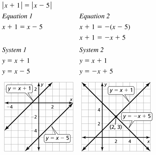 Big Ideas Math Algebra 1 Answers Chapter 5 Solving Systems of Linear Equations 5.5 Question 27.1