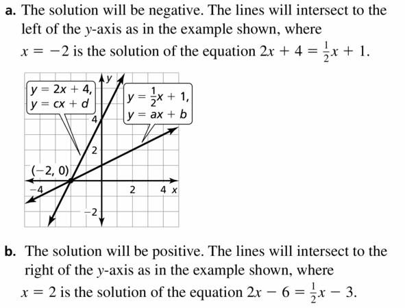 Big Ideas Math Algebra 1 Answers Chapter 5 Solving Systems of Linear Equations 5.5 Question 41.1