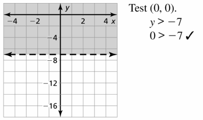 Big Ideas Math Algebra 1 Answers Chapter 5 Solving Systems of Linear Equations 5.6 Question 23