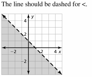 Big Ideas Math Algebra 1 Answers Chapter 5 Solving Systems of Linear Equations 5.6 Question 31