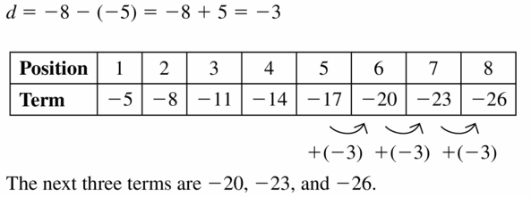 Big Ideas Math Algebra 1 Answers Chapter 5 Solving Systems of Linear Equations 5.6 Question 47.1