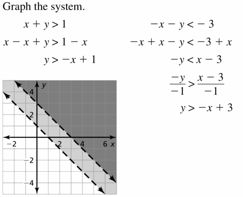 Big Ideas Math Algebra 1 Answers Chapter 5 Solving Systems of Linear Equations 5.7 Question 17