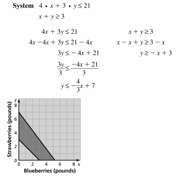 Big Ideas Math Algebra 1 Answers Chapter 5 Solving Systems of Linear Equations 5.7 Question 29.2