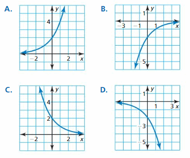 Big Ideas Math Algebra 1 Answers Chapter 6 Exponential Functions and Sequences 50