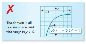Big Ideas Math Algebra 1 Answers Chapter 6 Exponential Functions and Sequences 55
