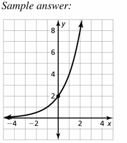Big Ideas Math Algebra 1 Answers Chapter 6 Exponential Functions and Sequences 6.3 Question 1