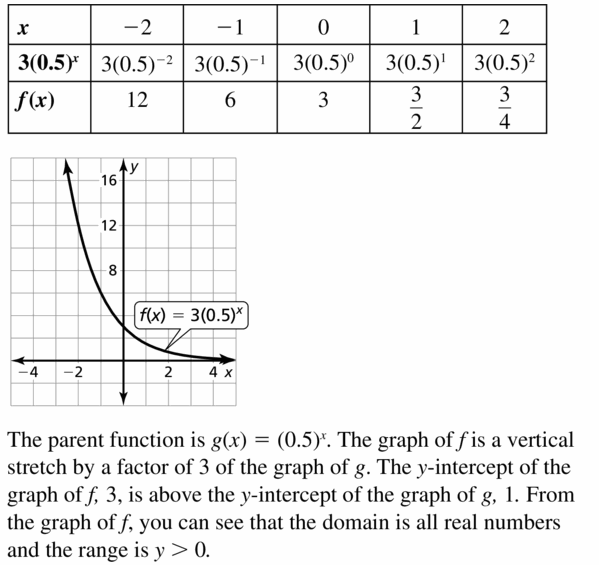 Big Ideas Math Algebra 1 Answers Chapter 6 Exponential Functions and Sequences 6.3 Question 25