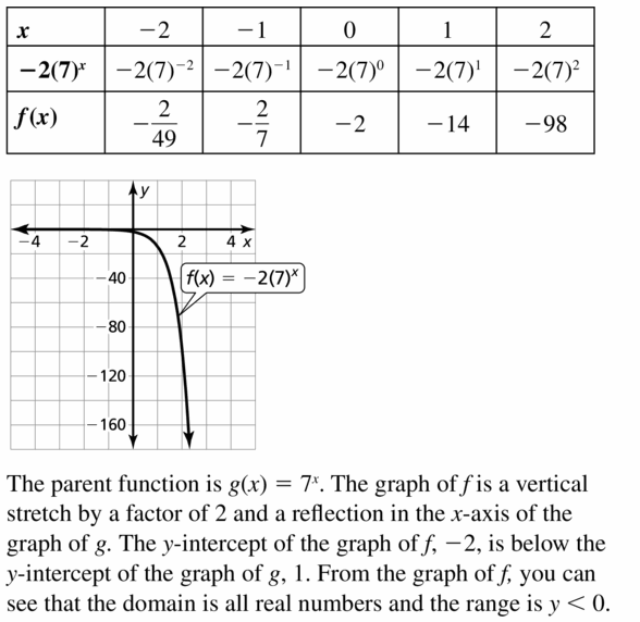 Big Ideas Math Algebra 1 Answers Chapter 6 Exponential Functions and Sequences 6.3 Question 27