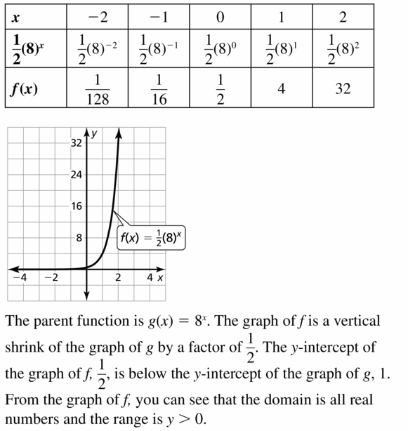 Big Ideas Math Algebra 1 Answers Chapter 6 Exponential Functions and Sequences 6.3 Question 29