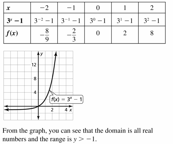 Big Ideas Math Algebra 1 Answers Chapter 6 Exponential Functions and Sequences 6.3 Question 31