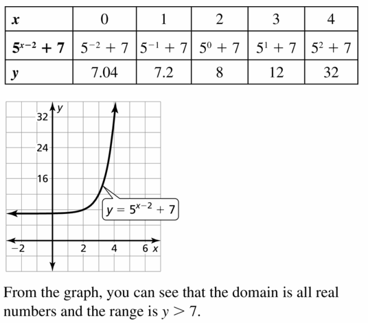 Big Ideas Math Algebra 1 Answers Chapter 6 Exponential Functions and Sequences 6.3 Question 33