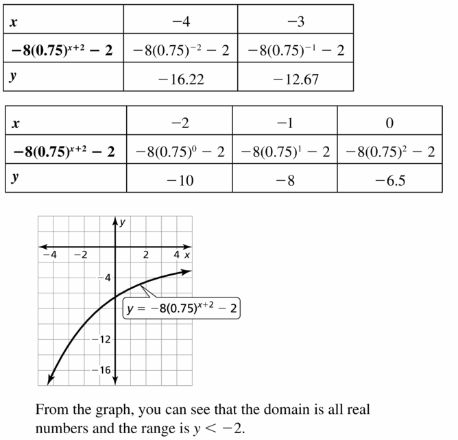 Big Ideas Math Algebra 1 Answers Chapter 6 Exponential Functions and Sequences 6.3 Question 35