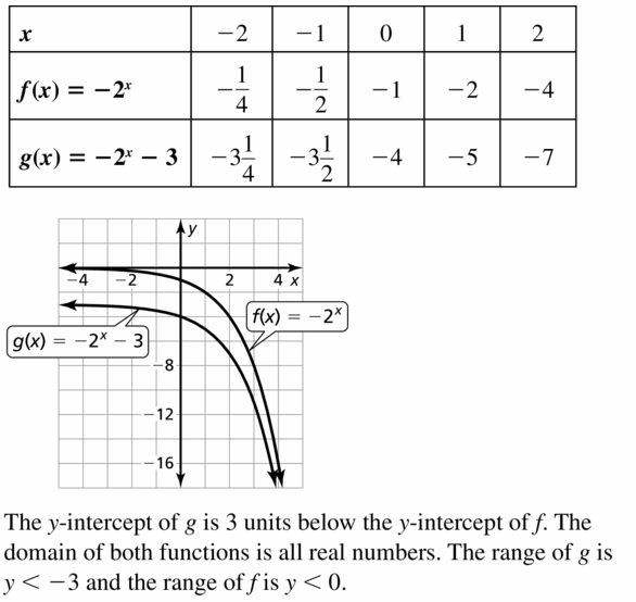 Big Ideas Math Algebra 1 Answers Chapter 6 Exponential Functions and Sequences 6.3 Question 53