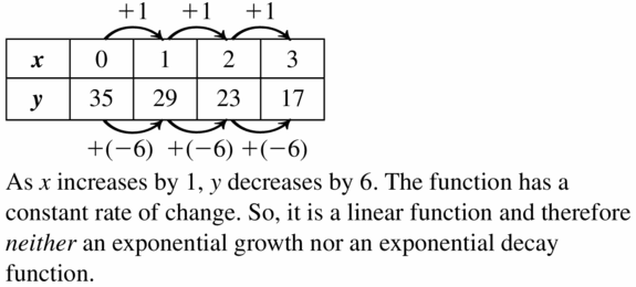 Big Ideas Math Algebra 1 Answers Chapter 6 Exponential Functions and Sequences 6.4 Question 35