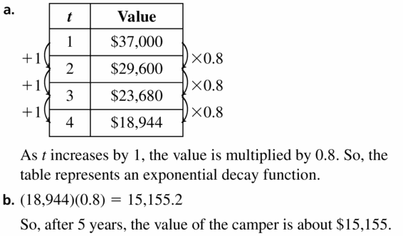Big Ideas Math Algebra 1 Answers Chapter 6 Exponential Functions and Sequences 6.4 Question 39