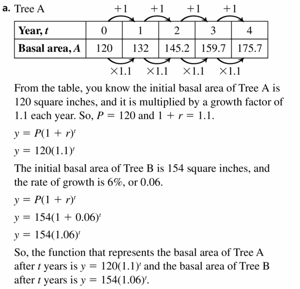Big Ideas Math Algebra 1 Answers Chapter 6 Exponential Functions and Sequences 6.4 Question 61.1