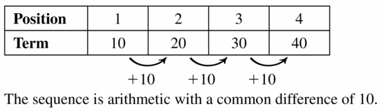 Big Ideas Math Algebra 1 Answers Chapter 6 Exponential Functions and Sequences 6.5 Question 63