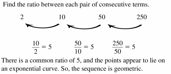 Big Ideas Math Algebra 1 Answers Chapter 6 Exponential Functions and Sequences 6.6 Question 15