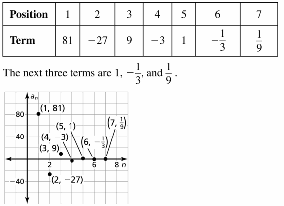 Big Ideas Math Algebra 1 Answers Chapter 6 Exponential Functions and Sequences 6.6 Question 21