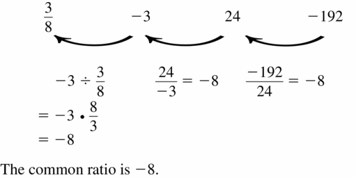 Big Ideas Math Algebra 1 Answers Chapter 6 Exponential Functions and Sequences 6.6 Question 5