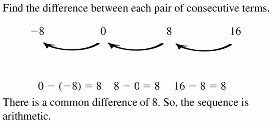 Big Ideas Math Algebra 1 Answers Chapter 6 Exponential Functions and Sequences 6.6 Question 9