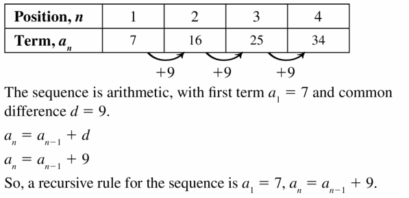 Big Ideas Math Algebra 1 Answers Chapter 6 Exponential Functions and Sequences 6.7 Question 13
