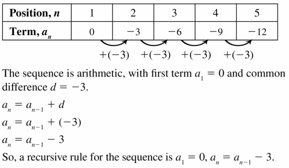 Big Ideas Math Algebra 1 Answers Chapter 6 Exponential Functions and Sequences 6.7 Question 17