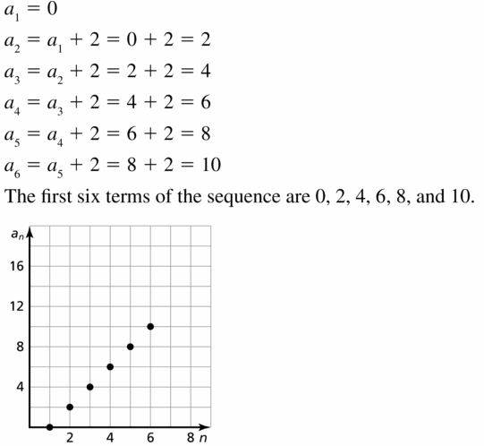 Big Ideas Math Algebra 1 Answers Chapter 6 Exponential Functions and Sequences 6.7 Question 7