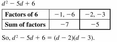 Big Ideas Math Algebra 1 Answers Chapter 7 Polynomial Equations and Factoring 7.5 Question 11
