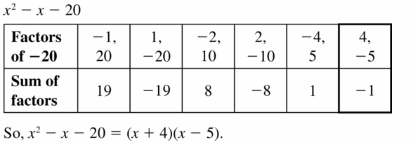 Big Ideas Math Algebra 1 Answers Chapter 7 Polynomial Equations and Factoring 7.5 Question 21