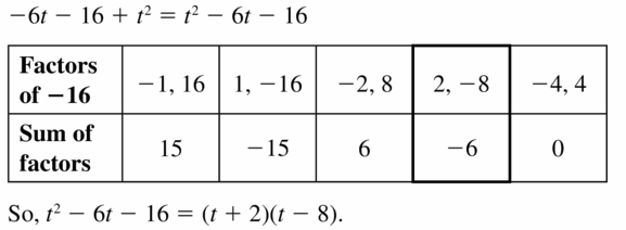 Big Ideas Math Algebra 1 Answers Chapter 7 Polynomial Equations and Factoring 7.5 Question 23