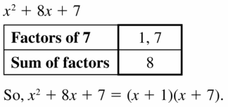 Big Ideas Math Algebra 1 Answers Chapter 7 Polynomial Equations and Factoring 7.5 Question 3