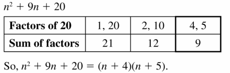 Big Ideas Math Algebra 1 Answers Chapter 7 Polynomial Equations and Factoring 7.5 Question 5
