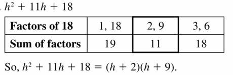 Big Ideas Math Algebra 1 Answers Chapter 7 Polynomial Equations and Factoring 7.5 Question 7