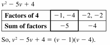 Big Ideas Math Algebra 1 Answers Chapter 7 Polynomial Equations and Factoring 7.5 Question 9