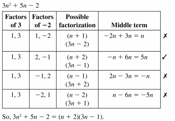 Big Ideas Math Algebra 1 Answers Chapter 7 Polynomial Equations and Factoring 7.6 Question 13