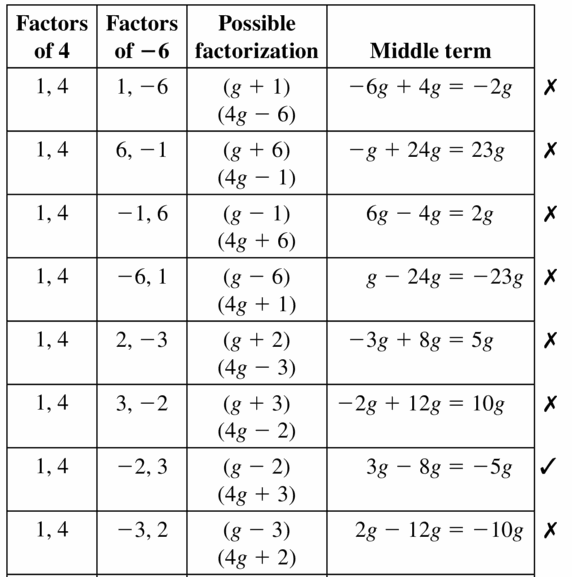 Big Ideas Math Algebra 1 Answers Chapter 7 Polynomial Equations and Factoring 7.6 Question 15.2