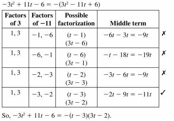 Big Ideas Math Algebra 1 Answers Chapter 7 Polynomial Equations and Factoring 7.6 Question 17