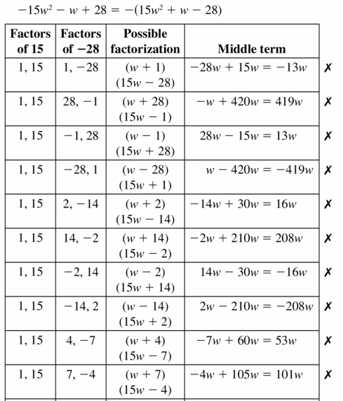 Big Ideas Math Algebra 1 Answers Chapter 7 Polynomial Equations and Factoring 7.6 Question 21.1