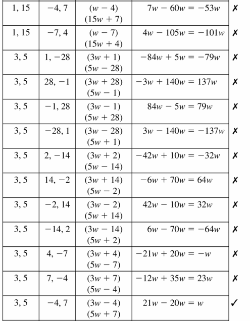 Big Ideas Math Algebra 1 Answers Chapter 7 Polynomial Equations and Factoring 7.6 Question 21.2