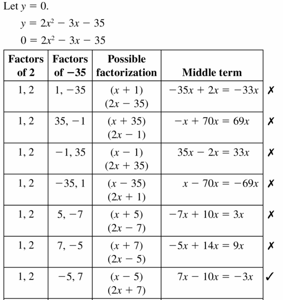 Big Ideas Math Algebra 1 Answers Chapter 7 Polynomial Equations and Factoring 7.6 Question 29.1