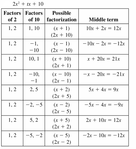 Big Ideas Math Algebra 1 Answers Chapter 7 Polynomial Equations and Factoring 7.6 Question 41.1