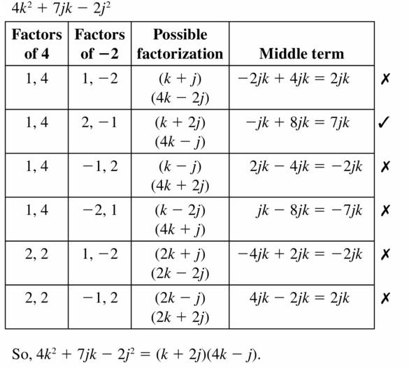 Big Ideas Math Algebra 1 Answers Chapter 7 Polynomial Equations and Factoring 7.6 Question 45