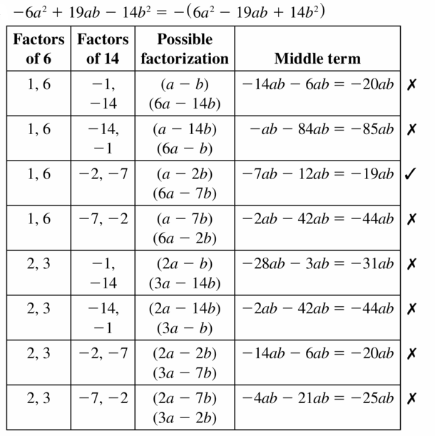 Big Ideas Math Algebra 1 Answers Chapter 7 Polynomial Equations and Factoring 7.6 Question 47.1
