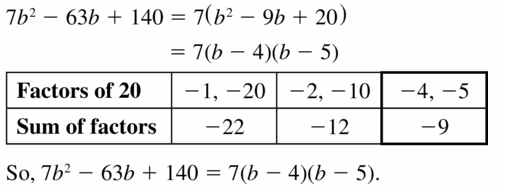 Big Ideas Math Algebra 1 Answers Chapter 7 Polynomial Equations and Factoring 7.6 Question 7