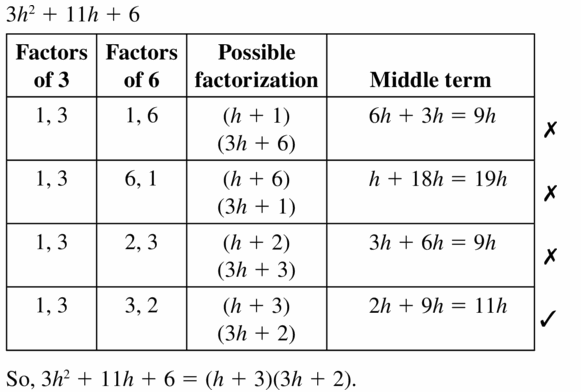 Big Ideas Math Algebra 1 Answers Chapter 7 Polynomial Equations and Factoring 7.6 Question 9